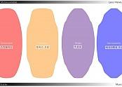 ◆스킴보드◆ 모양별 특징 알아보기/Skimboard Shape